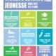 TICKETS LOISIRS «JEUNESSE» : EN AVANT PREMIERE LE PROGRAMME DES VACANCES D AVRIL